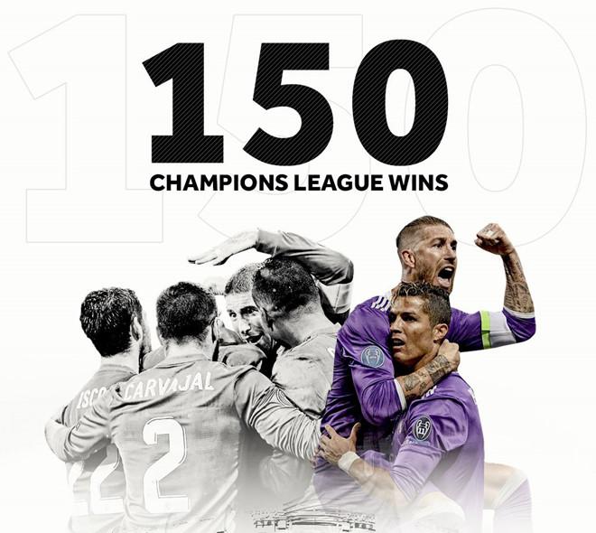 Real Madrid vi dai nho di nguoc so dong hinh anh 2