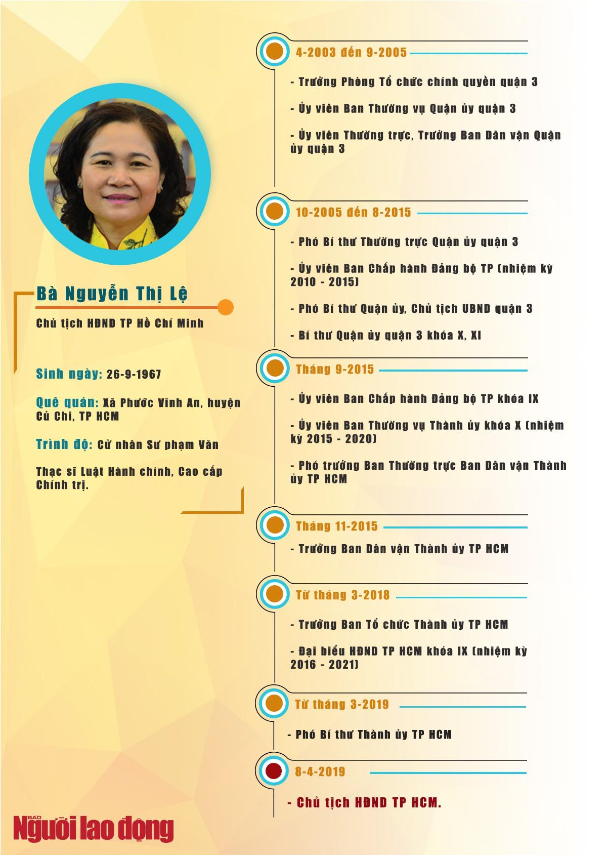 Bà Nguyễn Thị Lệ được bầu làm Chủ tịch HĐND TP HCM - Ảnh 3.