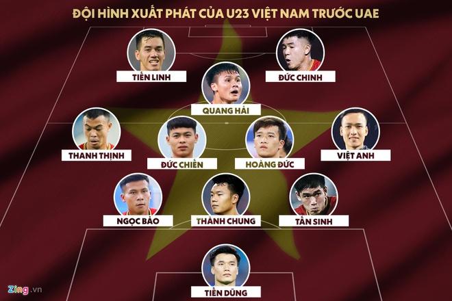 'U23 Viet Nam thanh cong khi co 1 diem truoc UAE' hinh anh 2 553474ca3f98c7c69e89.jpg