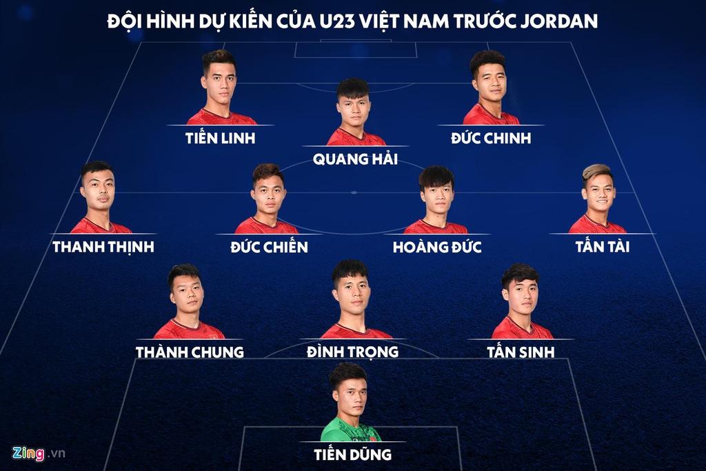 U23 Viet Nam vs Jordan: De Olympic khong phai loi noi suong hinh anh 3 U23_Viet_Nam_vs_U23_Jordan_3.jpg