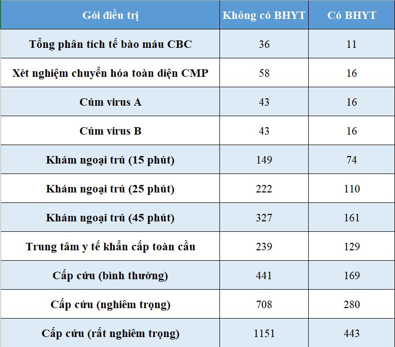 O My, chi phi kham chua Covid-19 bang tien tiet kiem cua ca nha hinh anh 1 Screenshot_2.png