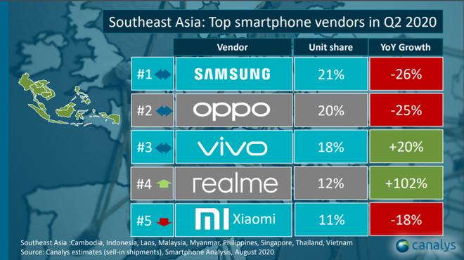 Samsung dan dau thi truong smartphone Viet quy II anh 2