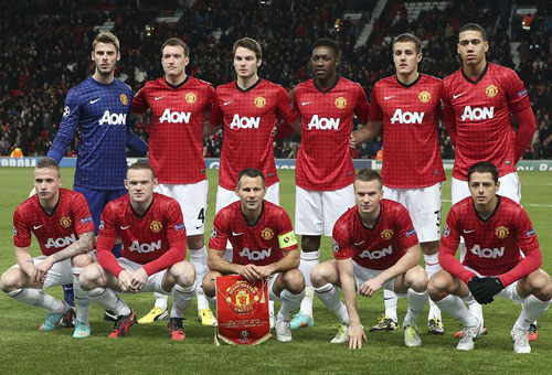 Dự đoán kịch bản Premier League mùa 2013/14