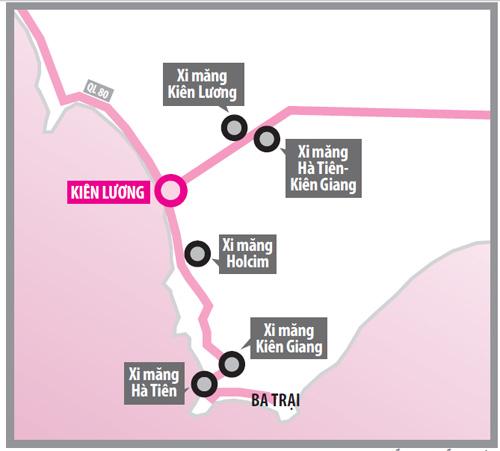 Sơ đồ các nhà máy xi măng tại H.Kiên Lương