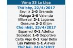 Real Madrid 2-3 Barcelona: Cú đúp của Messi