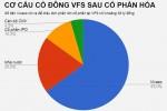 Đại gia nào đứng sau thâu tóm Hãng phim truyện Việt Nam?