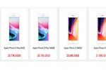 iPhone 8 và iPhone 8 Plus bắt đầu đổ bộ về Việt Nam trong chiều nay ( 22/9 ), giá tối đa 29 triệu cho iPhone 8 Plus 256GB