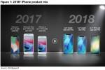 Chỉ mặt những sản phẩm cực HOT sẽ được Apple tung ra trong năm nay