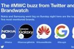 Nokia được quan tâm nhiều nhất tại MWC 2018