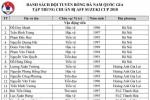 HLV Park Hang Seo chốt danh sách 30 cầu thủ đội tuyển Việt Nam dự AFF Cup 2018