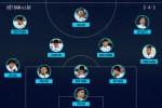 Tuyển Việt Nam biến ảo thế nào trước chung kết lượt về AFF Cup?