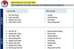 Martin Lo được gọi trở lại ĐT U22 Việt Nam