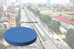 Đường sắt Cát Linh - Hà Đông: Làm rõ trách nhiệm tổng thầu EPC Trung Quốc