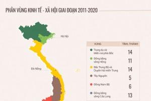 Hai phương án phân vùng đến năm 2030