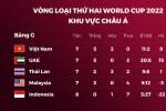 Tuyển Việt Nam gặp UAE - tất cả vì mục tiêu đi tiếp
