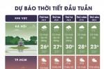 Thời tiết đầu tuần: Bắc Bộ mưa lạnh, Nam Bộ mưa dông và gió mạnh