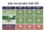 Sài Gòn mưa to, gió mạnh vào chiều tối