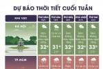 Thời tiết cuối tuần: Bắc Bộ mát mẻ, Nam Bộ mưa dông
