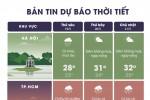 Sài Gòn mưa to, Hà Nội se lạnh trước khi chuyển nắng