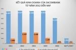 Ông Nguyễn Đức Hưởng rút tên khỏi danh sách ứng cử HĐQT Sacombank