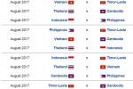U22 Việt Nam có lịch thi đấu thuận lợi tại SEA Games 29