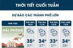 Thời tiết cuối tuần: Trung Bộ nắng nóng trên 38 độ C, Bắc Bộ mưa to