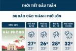Thời tiết đầu tuần: Trung Bộ mưa lớn và dông mạnh vì áp thấp nhiệt đới