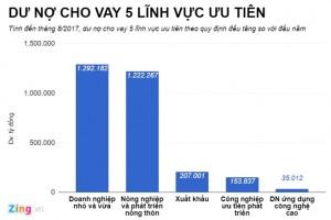 Mỗi người Việt đang sở hữu ít nhất một thẻ ngân hàng